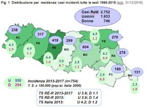 COR-RENAM Emilia Romagna: Patologie da AMIANTO – Report aggiornato casi di mesotelioma al 31/12/2018 – con datiterritoriali