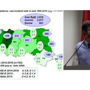 COR-RENAM Emilia Romagna: AMIANTO – Casi di Mesotelioma Report aggiornato al31/12/2019