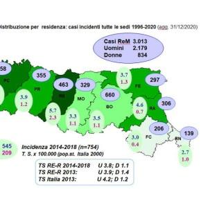 COR-RENAM ER: Casi di Mesotelioma Report aggiornato al 31/12/2020 – Diminuzione reale dei casi o effettoCOVID-19?